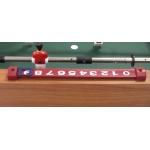 segnapunti color rosso con numeri in bianco.