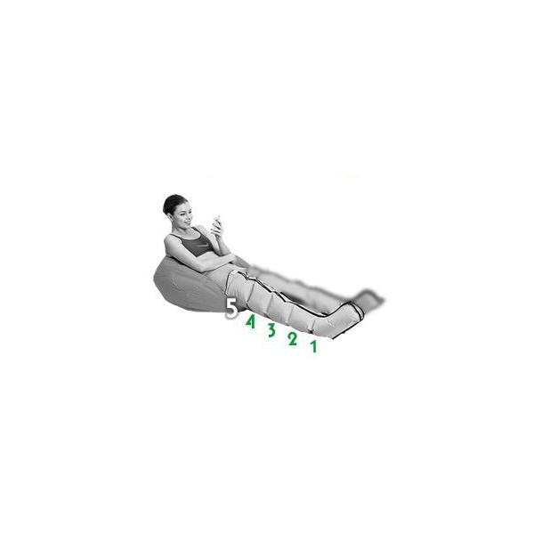 Mesis  Gambale JoySense a 5 camere  Accessori Pressoterapia