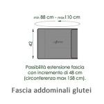 Misure fascia